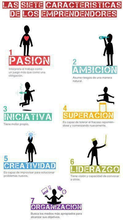 emprendedores marketing