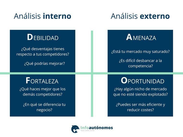 analisis_dafo_png_770x570_q85